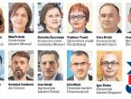 Sveučilište u Mostaru dobiva nove dekane, očekuju se promjene na osam fakulteta