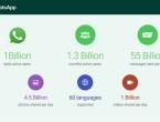 WhatsApp probio granicu od milijardu dnevnih korisnika