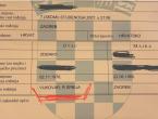 Zagreb: Muškarcu na rodnom listu upisali da je Vukovar u Srbiji