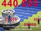 Njemačka traži 1.000.000 radnika