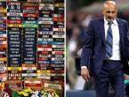 Trener Intera pokazao svoju impresivnu kolekciju dresova nogometaša