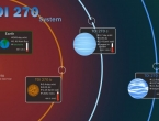 NASA otkrila ''super Zemlju'' u našem susjedstvu