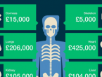 Evo koliko košta svaki organ u tijelu?