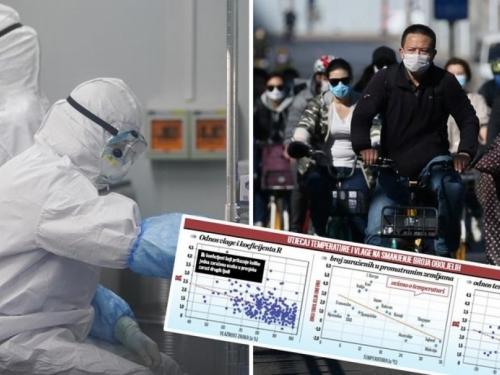 Evo dobrih vijesti: Kineski znanstvenici kažu da temperature utječu na kraj pandemije