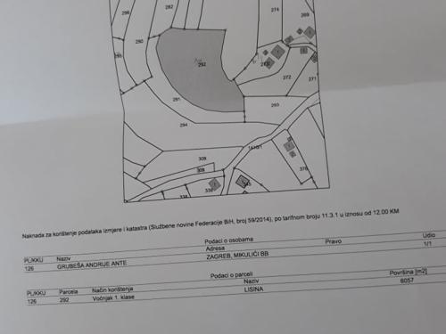 OGLAS: Prodaje se zemljište u blizini Ramskog jezera