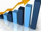 Mađarski BDP porastao za 3,9 posto