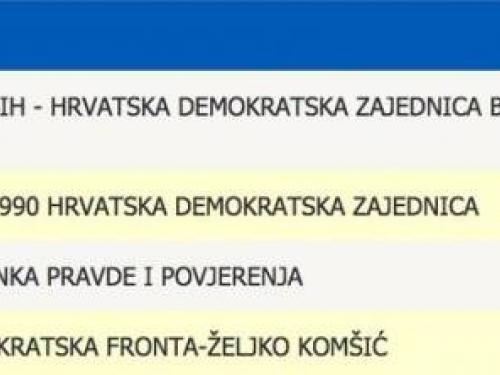 CIK: Izetbegović, Ivanić i Čović u Predsjedništvu BiH