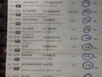Trebinjac osvojio 146.824 KM na kladionici, pogodio čak 14 parova