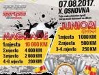 U Mostaru malonogometni turnir s nagradnim fondom 20 000 KM