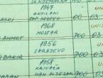 Bakir Izetbegović bio je doušnik UDBA-e, pogledajte faksimil dokumenta