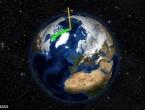 Zemljina osa se pomjera prema istoku