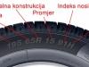 Posebna oznaka na gumama otkriva koliko brzo smijete voziti, a da ih ne uništite