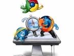 Chrome - većini korisnika omiljeni internetski preglednik
