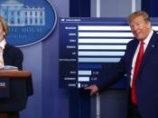 """Trump žestoko napao Kinu: """"Pogledajte ove brojke i zapitajte se...Ovo je - nemoguće!"""""""