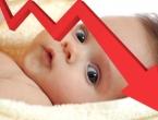 U Hrvatskoj sve manje rođenih, sve više odseljenih