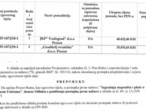 ''Ramski kolači'': Odgovor na demant općine Prozor-Rama