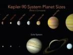 NASA otkrila solarni sustav s osam planeta: 'Kao mini verzija našeg sustava'