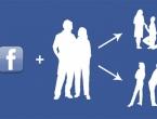 Facebook i Twitter odgovorni za raspad svakog sedmog braka