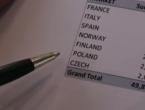 Otkrivena najveća pljačka poreza u povijesti Europe: ´Ne znam nijednu banku koja to nije radila...´