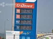 Stiglo 200 zahtjeva: Cijene goriva idu dolje!