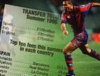 Isječak iz novina iz 1996. najbolje pokazuje gdje je moderni nogomet otišao